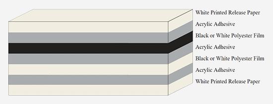 Nastri spaziatori laminato doppio spessore bianco e nero