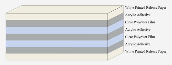 双重厚度贴合垫片胶带